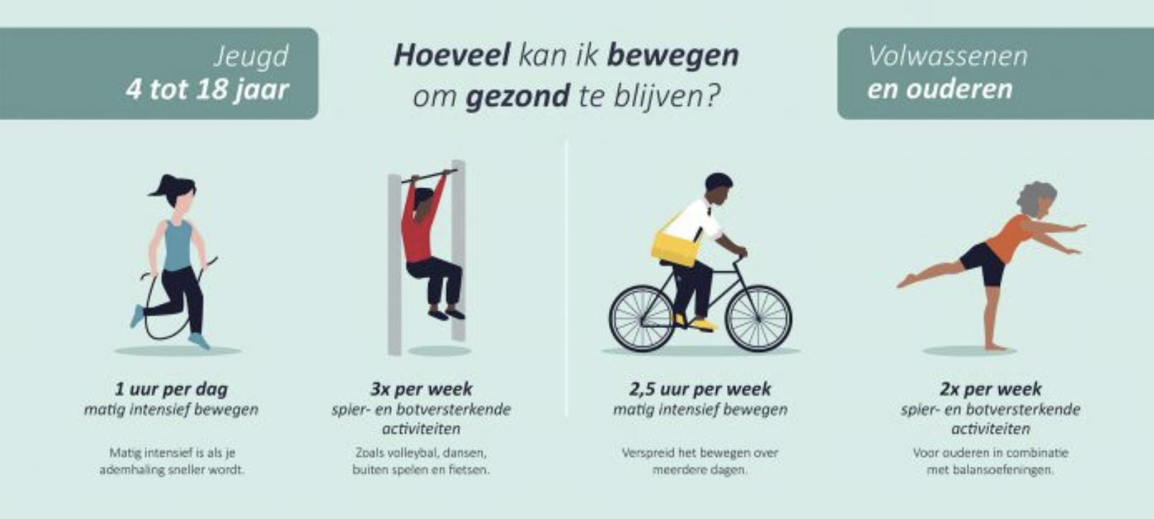 Hoeveel bewegen om gezond te blijven